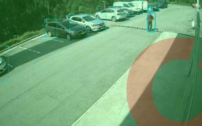 CCTV com analítica de vídeo e inteligência artificial